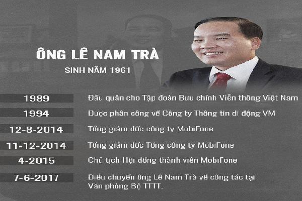 Thương vụ mua AVG: Vi phạm của Bộ trưởng Trương Minh Tuấn là rất nghiêm trọng