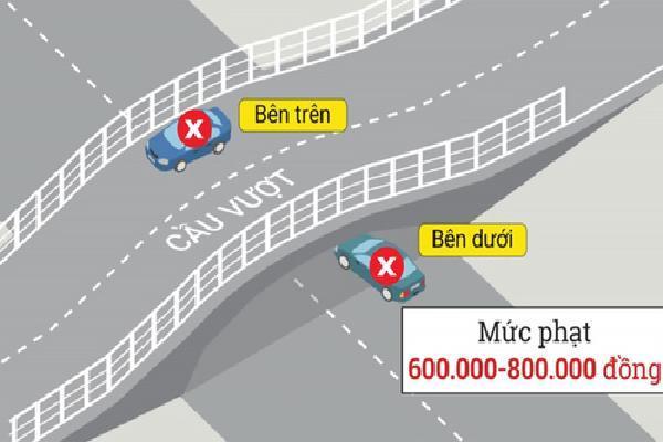 Cách dừng, đỗ ôtô để không bị phạt tại Việt Nam