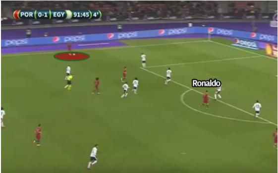 Trong trận gặp Ai Cập, Ronaldo di chuyển vào trung tâm đón quả tạt bóng