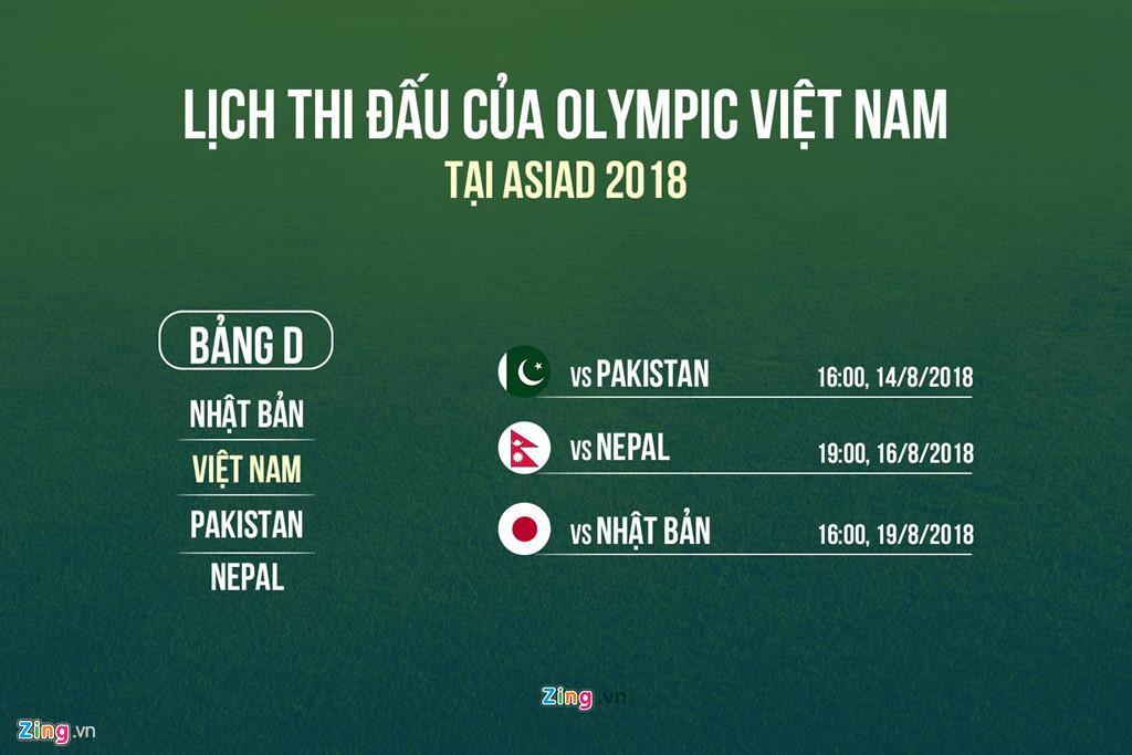 Lịch thi đấu của Olympic Việt Nam tại ASIAD 18. Đồ họa: Minh Phúc.