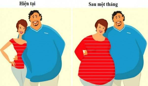 Những người bị béo phì đều có khả năng lôi kéo bạn bè cùng tăng cân với họ. Ảnh: BS