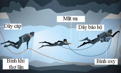 Các thợ lặn đưa các thiếu niên ra ngoài hang.
