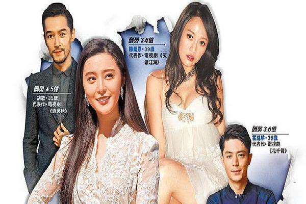 'Sự cố Phạm Băng Băng' khiến cả showbiz Hoa ngữ lao đao, hàng loạt tên tuổi liên luỵ sự nghiệp?