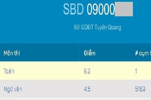 Bất thường học sinh chuyên Sử đỗ thủ khoa khối A1 tỉnh Tuyên Quang