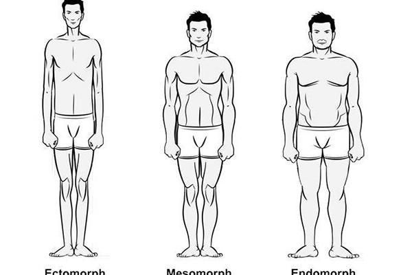 Cách nhận biết bạn thuộc tạng người nào