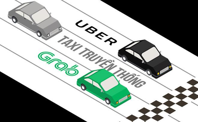'Cái chết' của Uber có mang lại cơ hội cho taxi truyền thống?