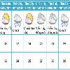 Thời tiết Tết Nguyên đán Mậu Tuất, từ ngày 30 tháng Chạp đến 05 Tết