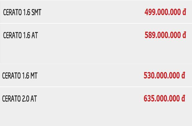 Không chỉ rẻ hơn Toyota Vios, giá Kia Cerato mới còn thấp hơn những mẫu xe này - Ảnh 1.