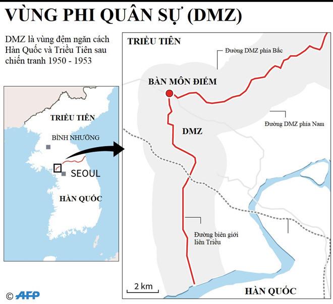 Làng đình chiến Panmunjom nằm tại khu phi quân sự dọc biên giới liên Triều là một trong những địa điểm được chính Tổng thống Trump cân nhắc. Đồ họa: AFP.